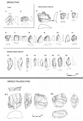 Figure 4. Mesolithic implements and Middle Palaeolithic implements from Stélida: 1–2) flake cores; 3 & 16) denticulates; 4) denticulated end-scraper; 5–6) end-scrapers; 7–8, 15 & 17–18) piercers/borers; 9–10) retouched flakes; 11) circular scraper; 12 & 14) notched bladelets; 13) truncated bladelet; 19) Levallois blade core; 20) Levallois flake core.