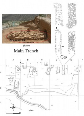 Figure 4. Excavation plan (bottom) and picture (top left) of the Lama Cemetery and grave 69 with capstone <i >in situ</i> and removed following excavation (top right).